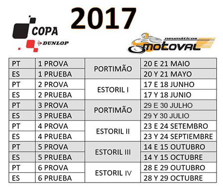Calendario Copa Dunlop Motoval 2017 en Estoril